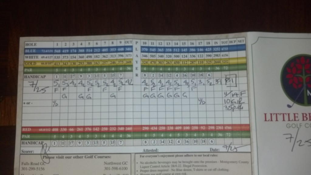 Scorecard from my round on July 25th.  Played from the whites except on 2 holes where I played from the blues.